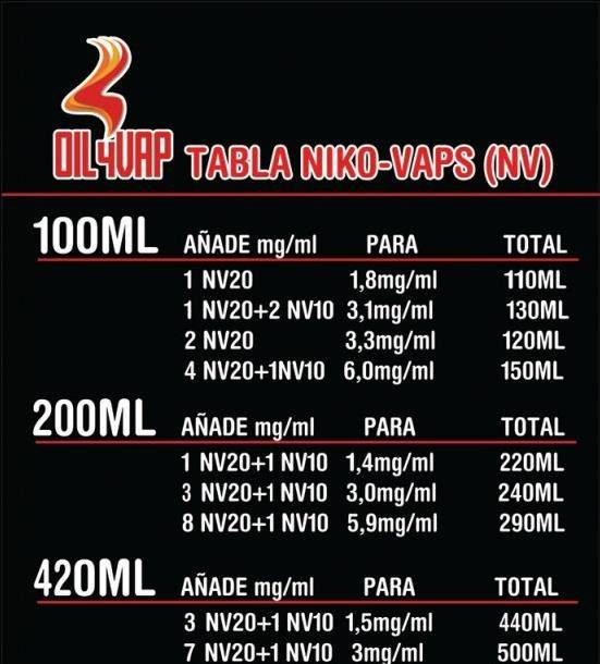 NIKO-VAP OIL4VAP 10mg/ml 50PG/50VG 10ml